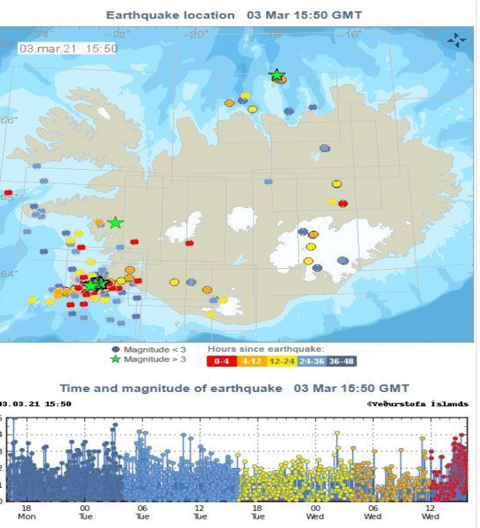 Trembling Iceland – 17,000 Earthquakes In One Week – Best News for Kids:  The Childrens Post of India